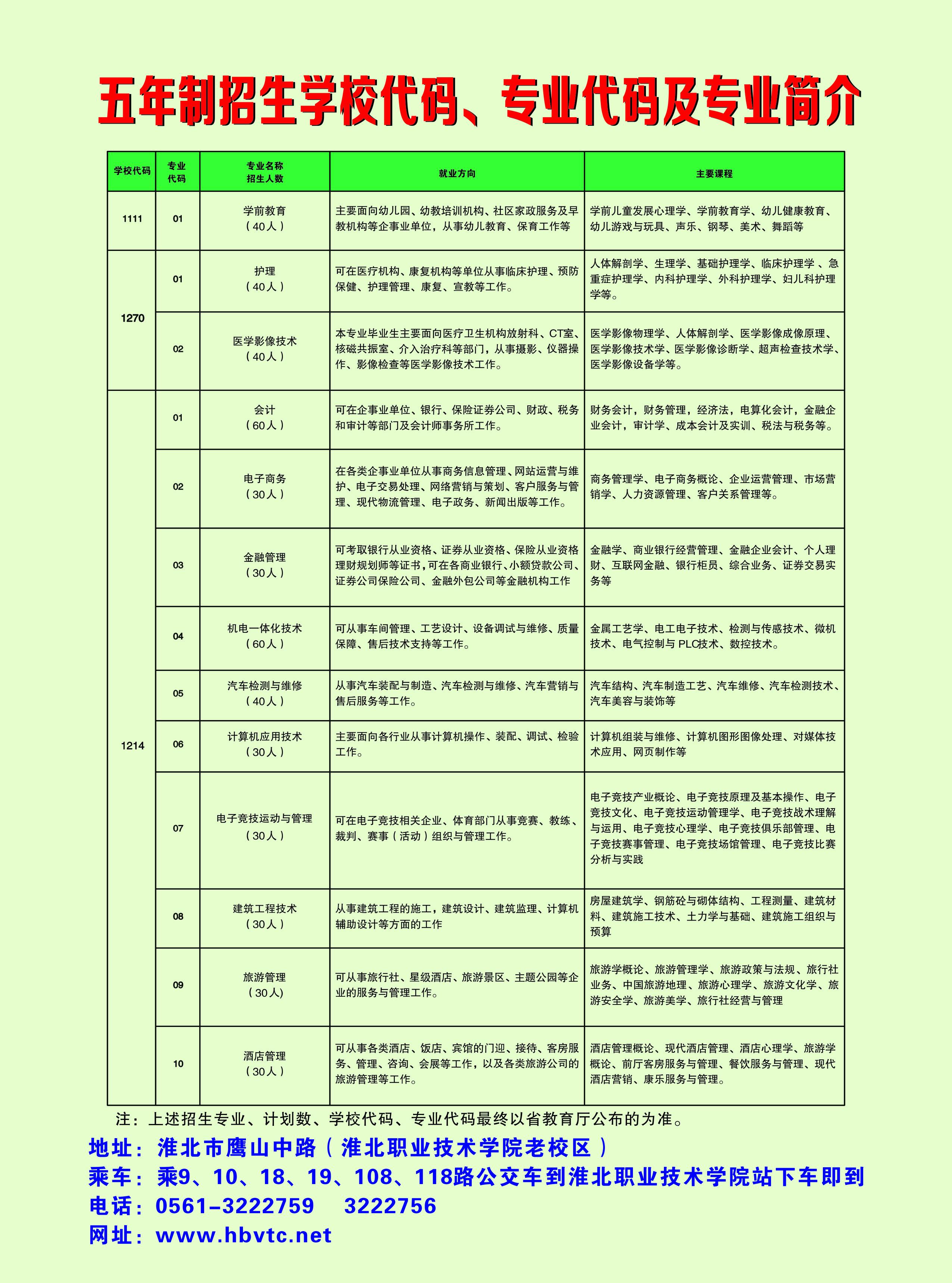 淮北职业技术学院2020年招生简章.cdr_0002.JPG